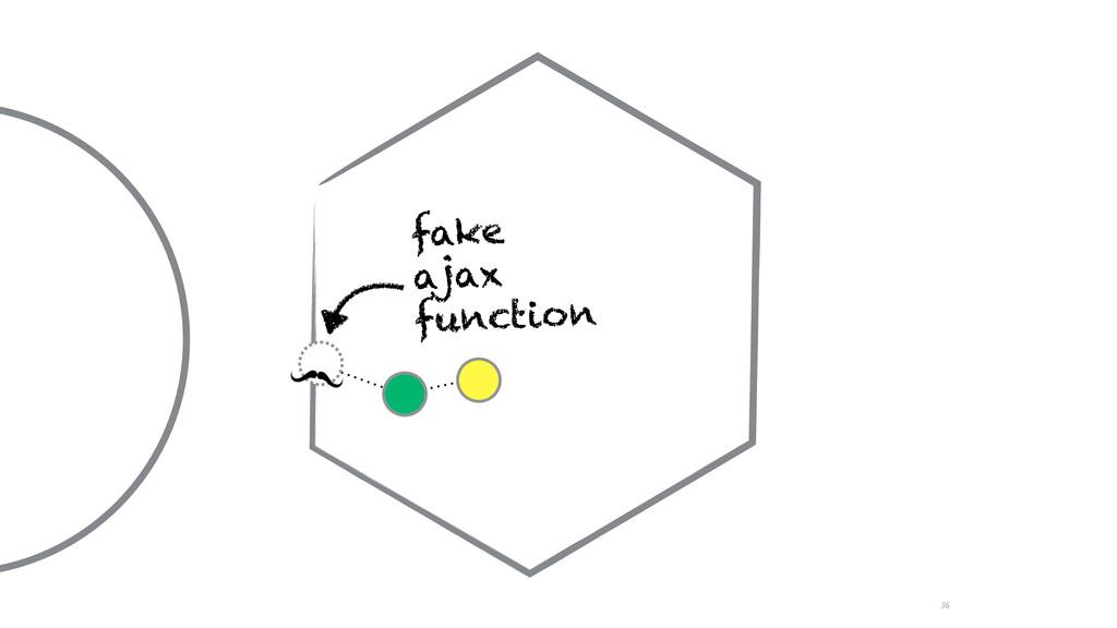 36 fake ajax function