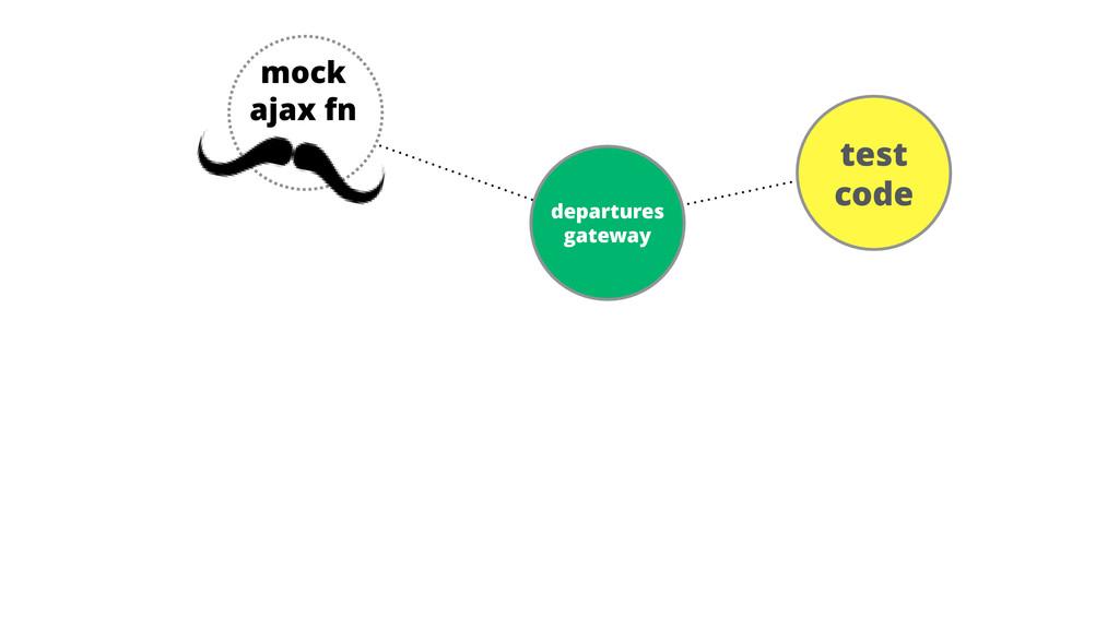 departures gateway test code mock ajax fn