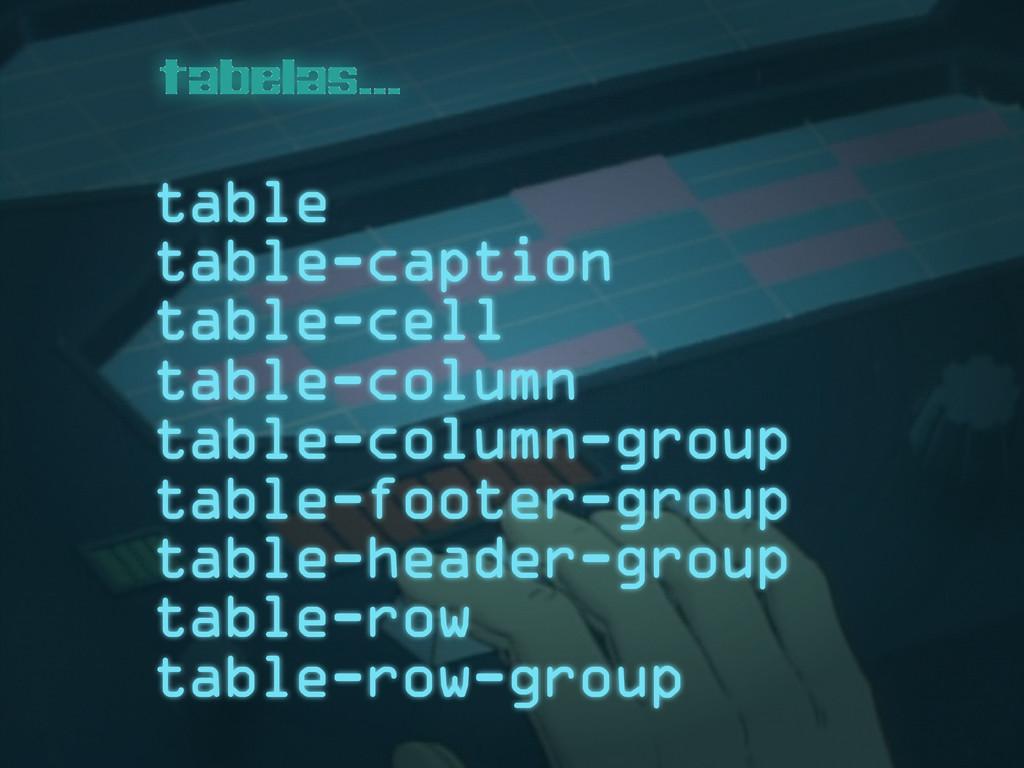 table table-caption table-cell table-column tab...