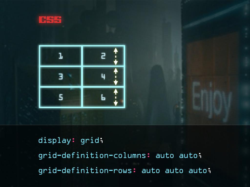 css grid-definition-rows: auto auto auto; 1 2 3...