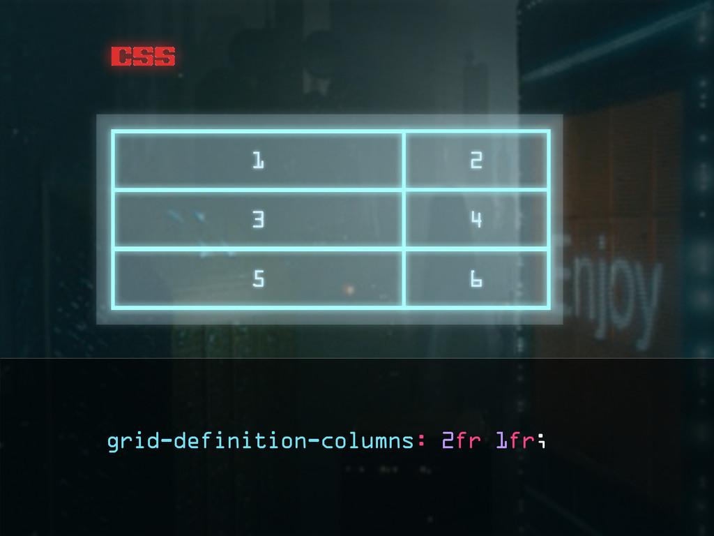 css 1 2 3 4 5 6 grid-definition-columns: 2fr 1f...