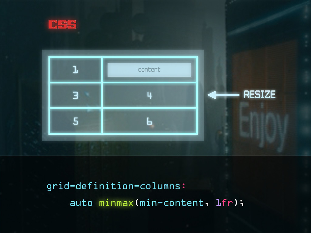 css content 1 3 4 5 6 RESIZE grid-definition-co...
