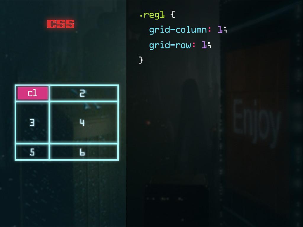 css 2 3 4 5 6 .reg1 { grid-column: 1; grid-row:...