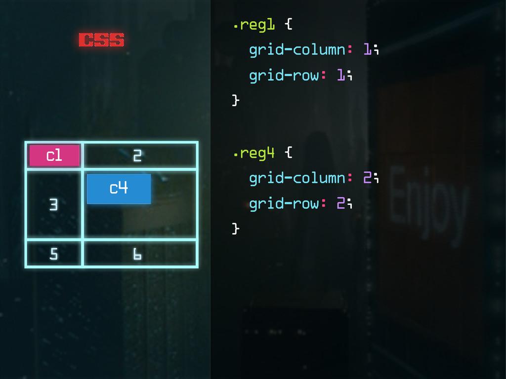 css 2 3 5 6 .reg1 { grid-column: 1; grid-row: 1...