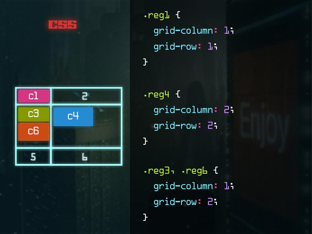 css 2 5 6 .reg1 { grid-column: 1; grid-row: 1; ...