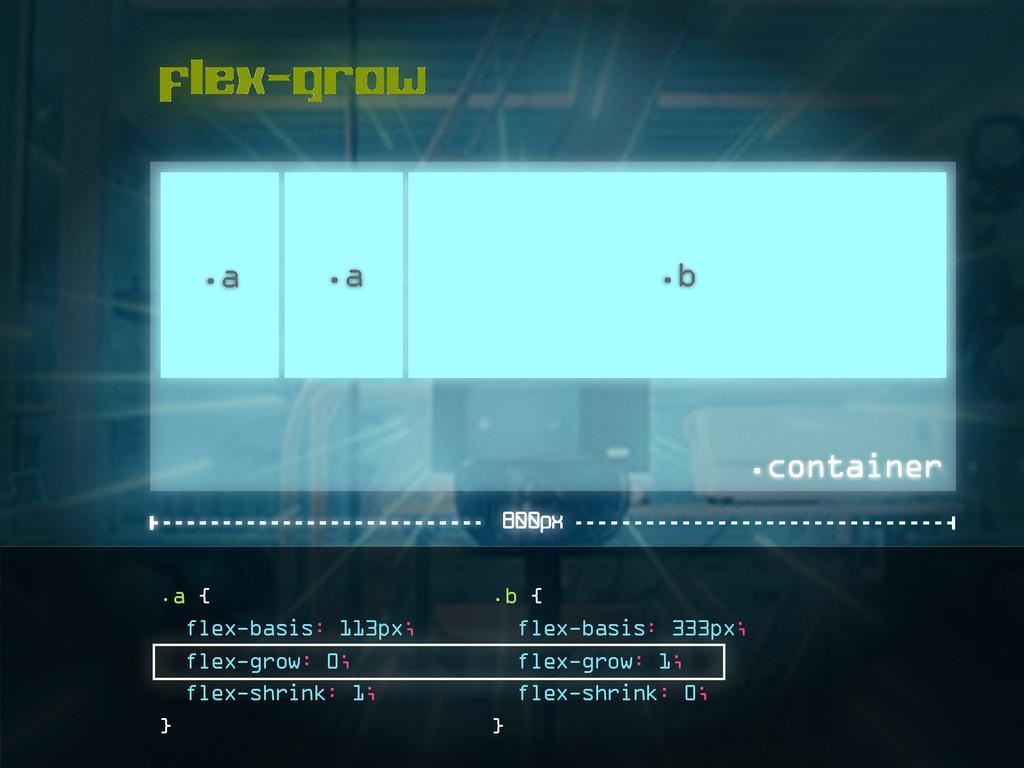.a .a .b .a { flex-basis: 113px; flex-grow: 0; ...