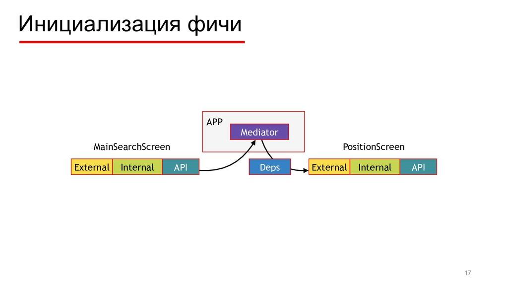 Инициализация фичи 17 External Internal API APP...
