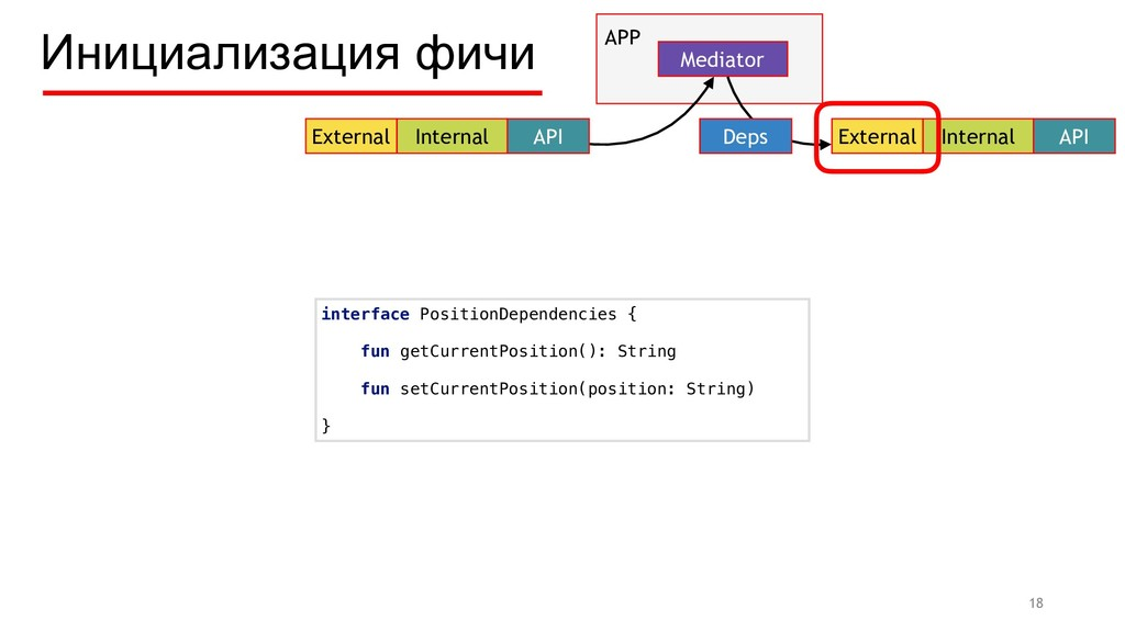 Инициализация фичи 18 External Internal API APP...