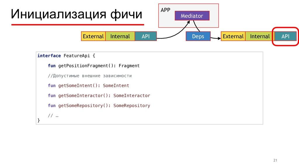 Инициализация фичи 21 External Internal API APP...