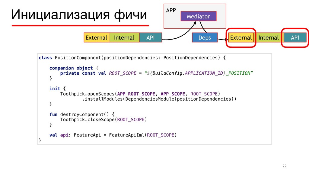 Инициализация фичи 22 External Internal API APP...