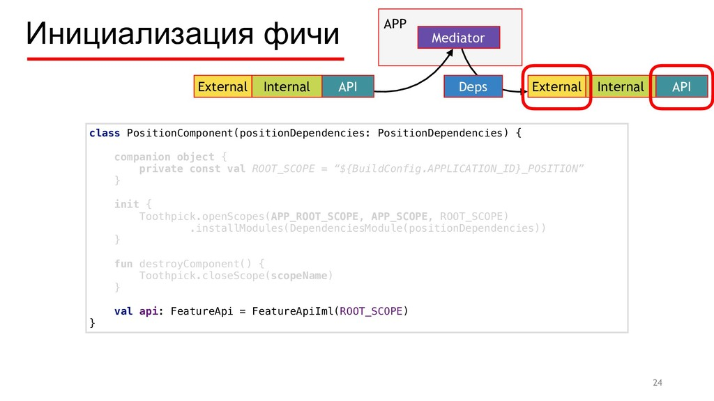 Инициализация фичи 24 External Internal API APP...
