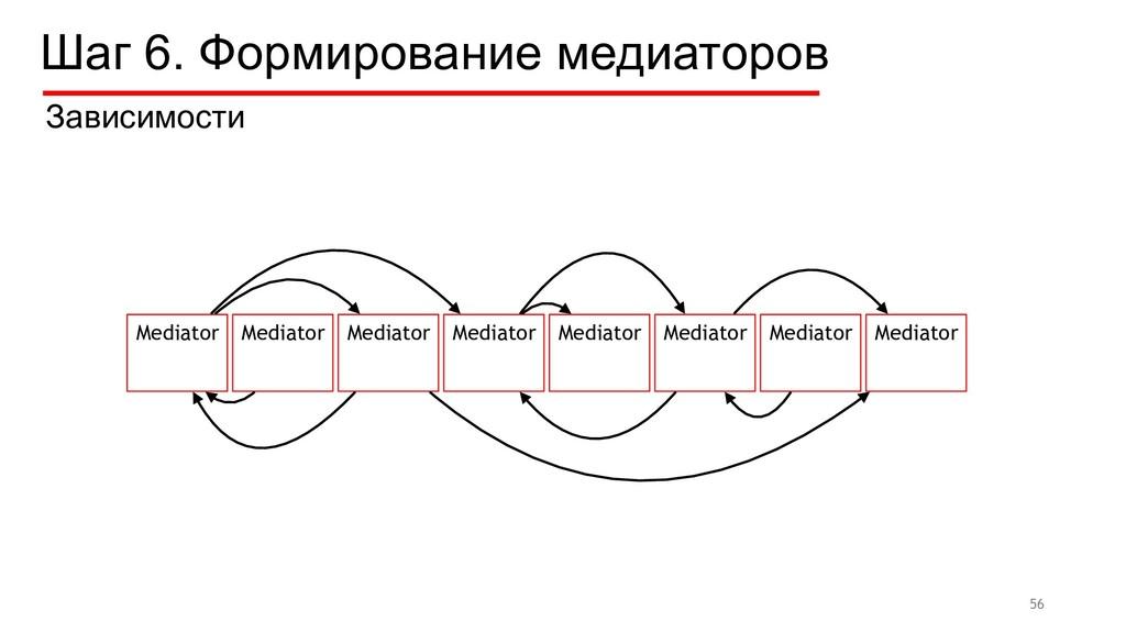 Шаг 6. Формирование медиаторов 56 Зависимости M...