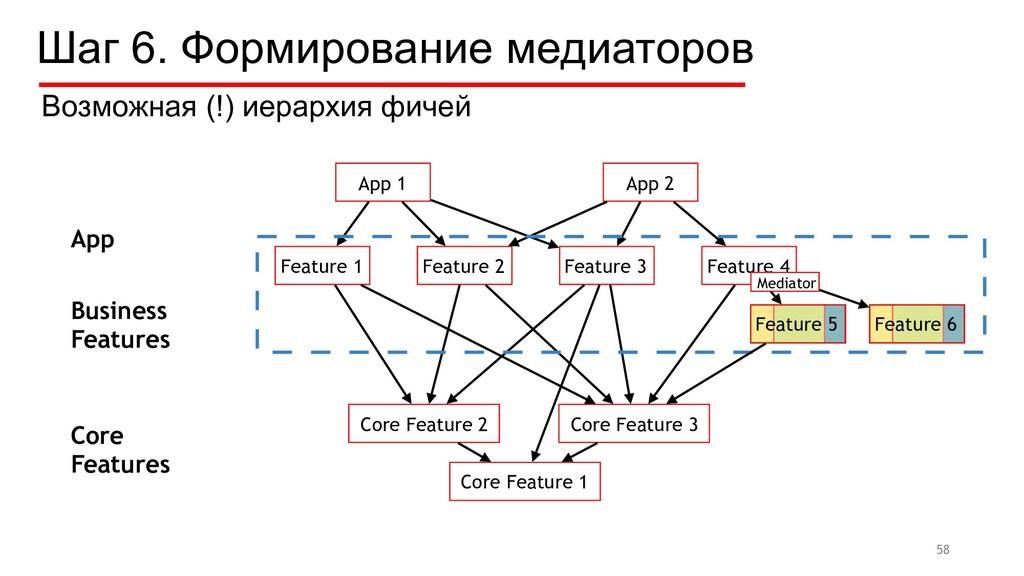 Feature 5 Feature 6 Шаг 6. Формирование медиато...