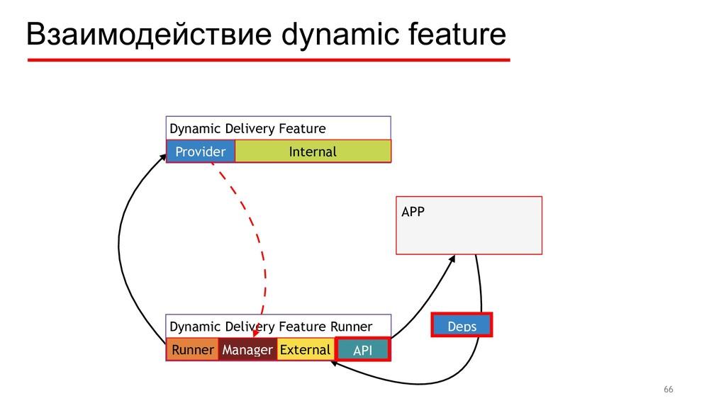 66 Dynamic Delivery Feature APP Deps Dynamic De...
