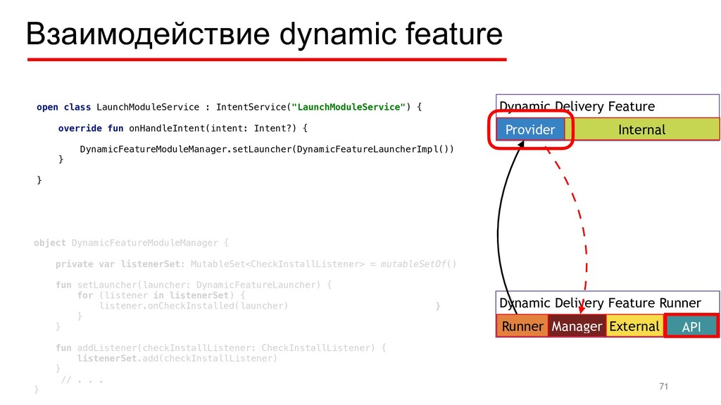 Dynamic Delivery Feature Dynamic Delivery Featu...