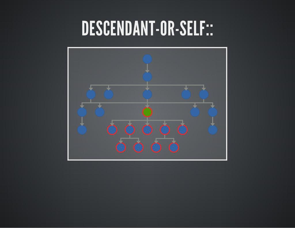 DESCENDANT-OR-SELF::