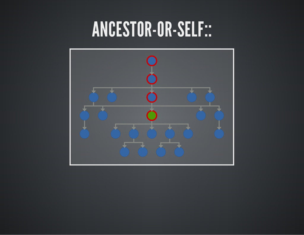 ANCESTOR-OR-SELF::