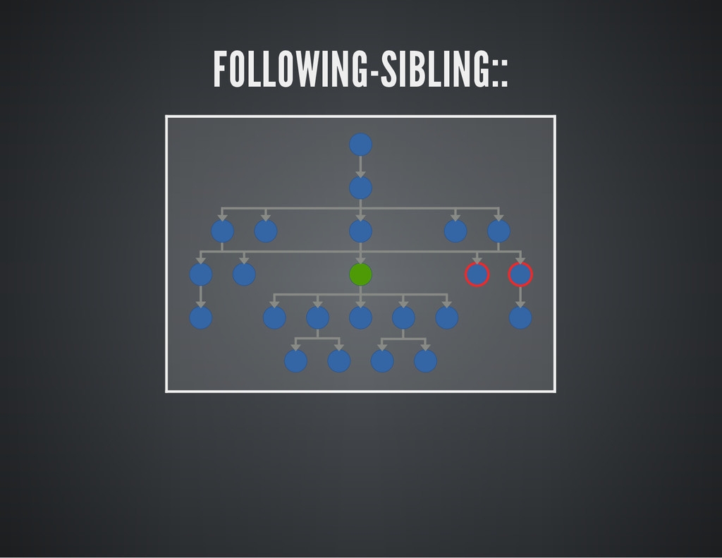 FOLLOWING-SIBLING::