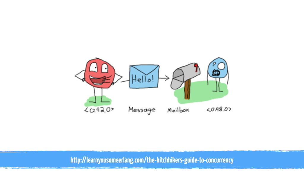 http://learnyousomeerlang.com/the-hitchhikers-g...
