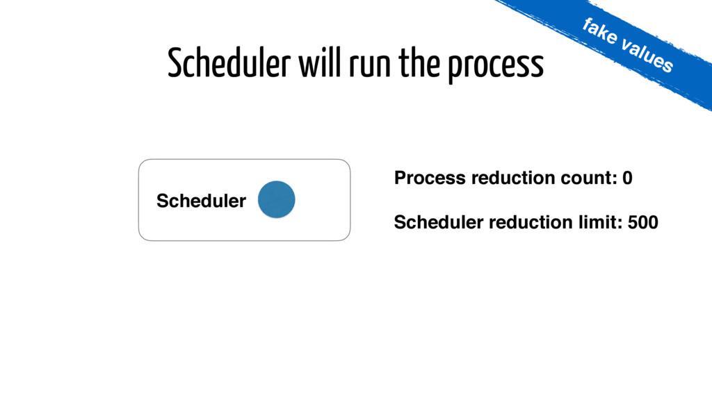 Scheduler will run the process Process reductio...