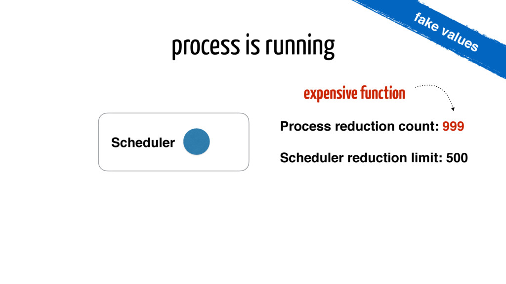 process is running Process reduction count: 999...