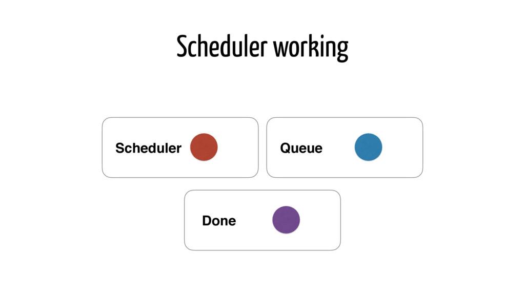 Scheduler working Queue Scheduler Done