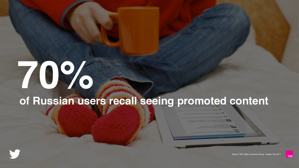70% of Russian users recall seeing promoted con...