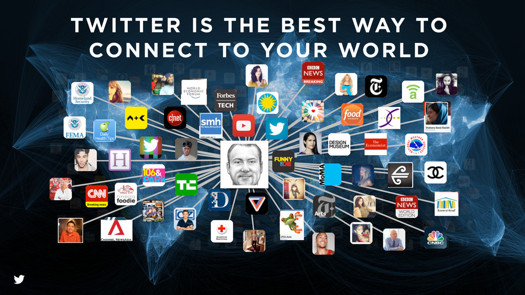TWITTER IS THE BEST WAY TO CONNECT TO YOUR WORLD