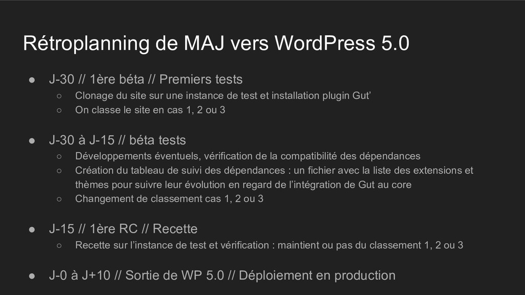 Rétroplanning de MAJ vers WordPress 5.0 ● J-30 ...
