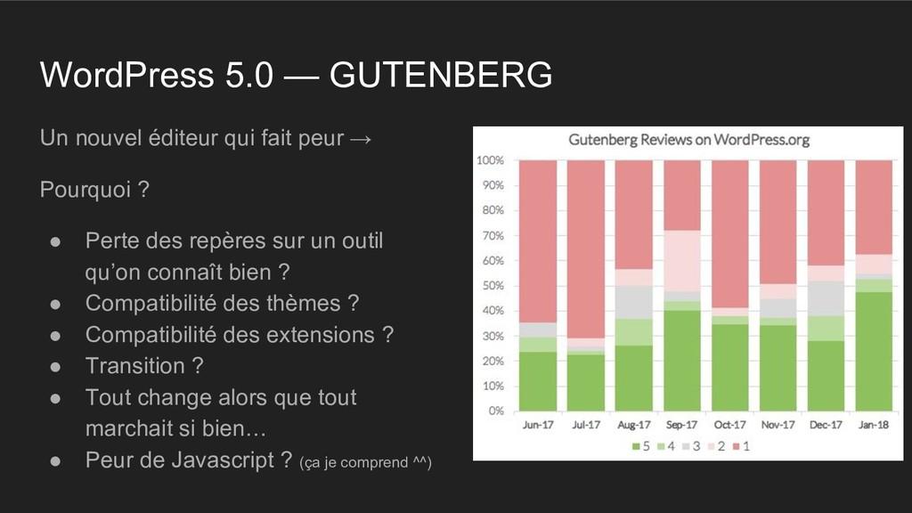 WordPress 5.0 — GUTENBERG Un nouvel éditeur qui...