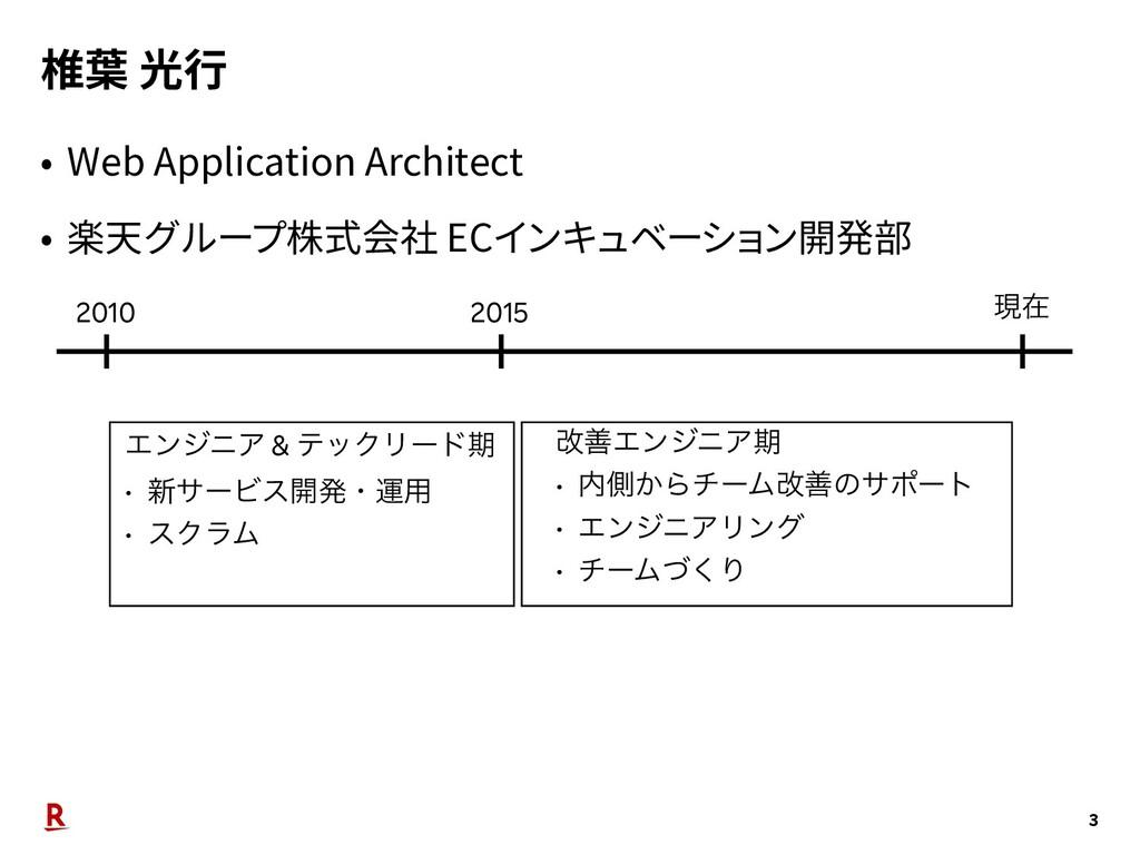 椎葉 光行 3 • Web Application Architect   • 楽天グループ株...