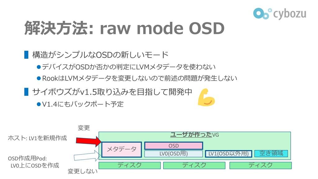 解決方法: raw mode OSD ▌構造がシンプルなOSDの新しいモード ⚫ デバイスがO...