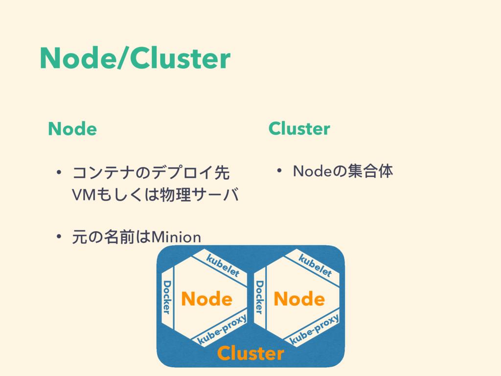 Node/Cluster Node • コンテナのデプロイ先 VMもしくは物理理サーバ • 元...