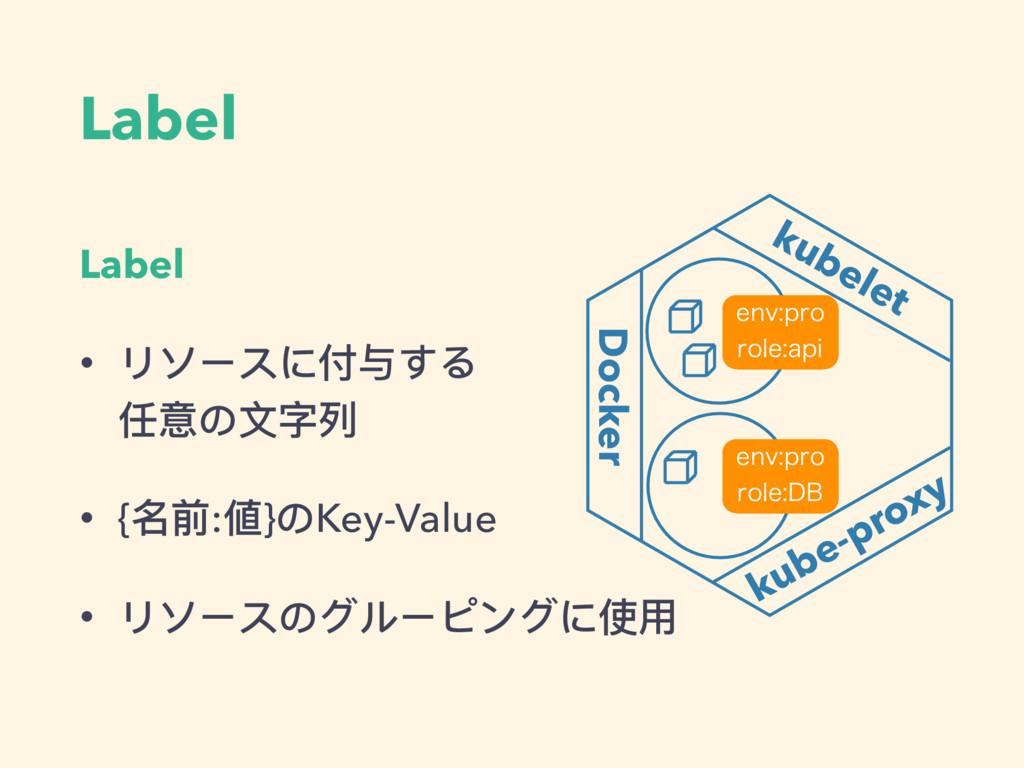 Label Label • リソースに付与する 任意の⽂文字列列 • {名前:値}のKey-...