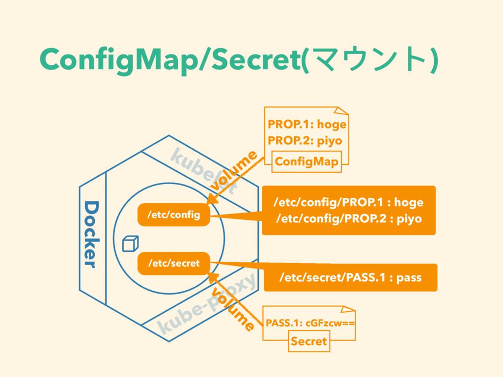 ConfigMap/Secret(マウント) ConfigMap PROP.1: hoge PRO...