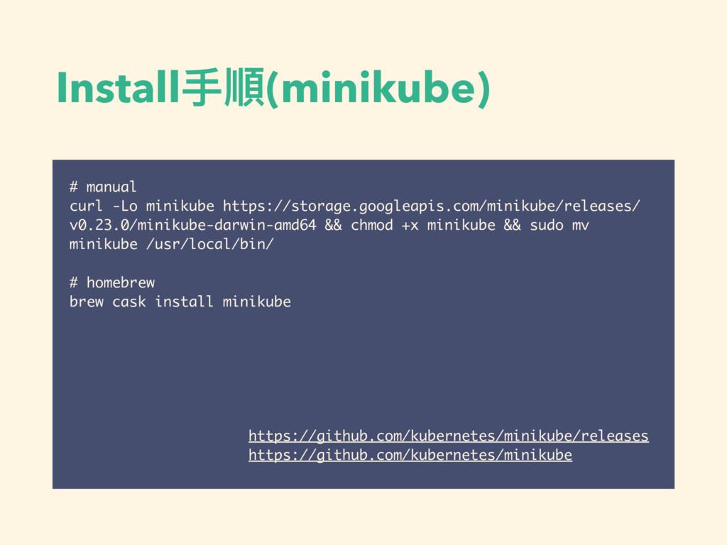 Install⼿手順(minikube) # manual curl -Lo minikube...
