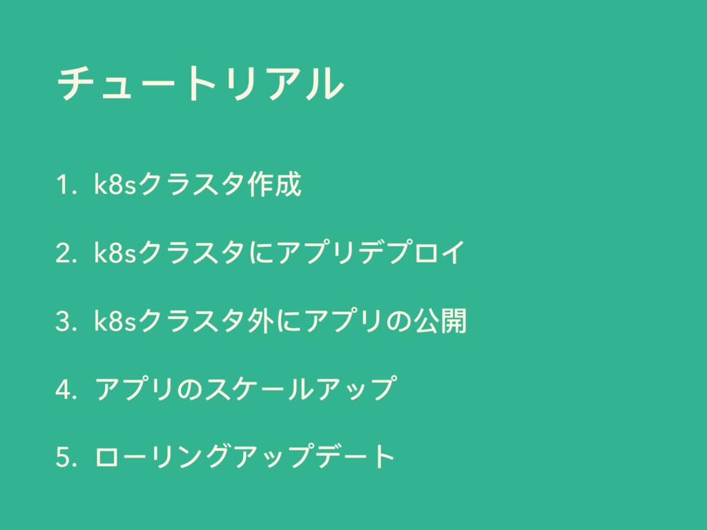 チュートリアル 1. k8sクラスタ作成 2. k8sクラスタにアプリデプロイ 3. k8sク...