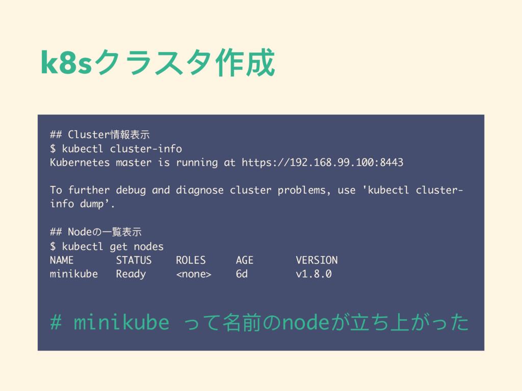 k8sクラスタ作成 ## Cluster情報表示 $ kubectl cluster-info...