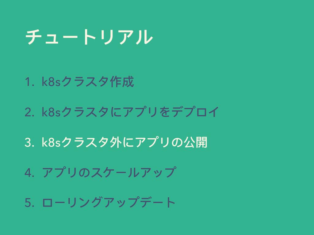 チュートリアル 1. k8sクラスタ作成 2. k8sクラスタにアプリをデプロイ 3. k8s...