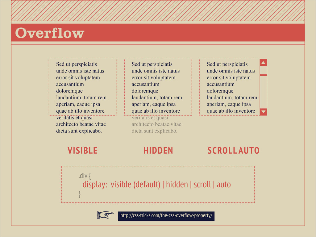 Overflow http://css-tricks.com/the-css-overflow...