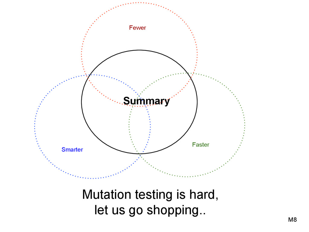 Mutation testing is hard, let us go shopping.. ...