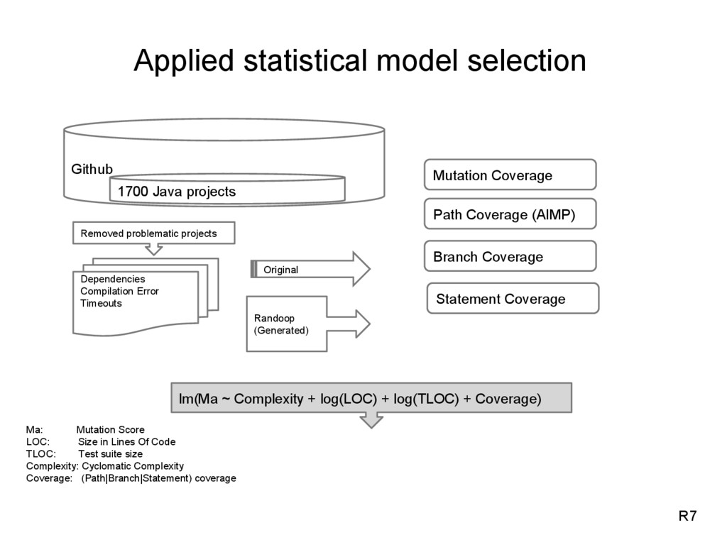 Applied statistical model selection R7 Github 1...