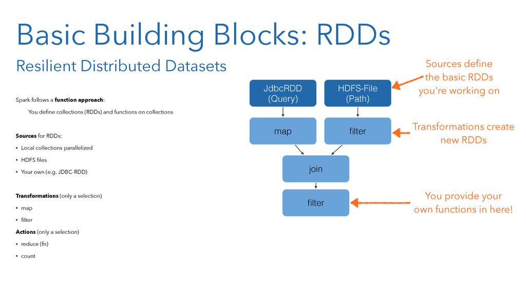 Basic Building Blocks: RDDs Resilient Distribut...