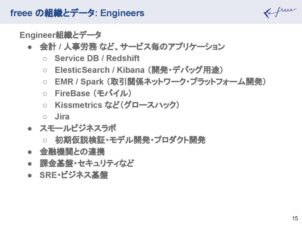 freee の組織とデータ: Engineers 15 Engineer組織とデータ ● 会計...