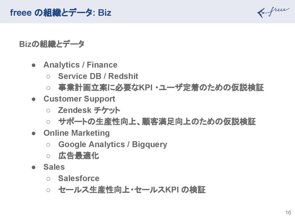 freee の組織とデータ: Biz 16 Bizの組織とデータ ● Analytics / ...