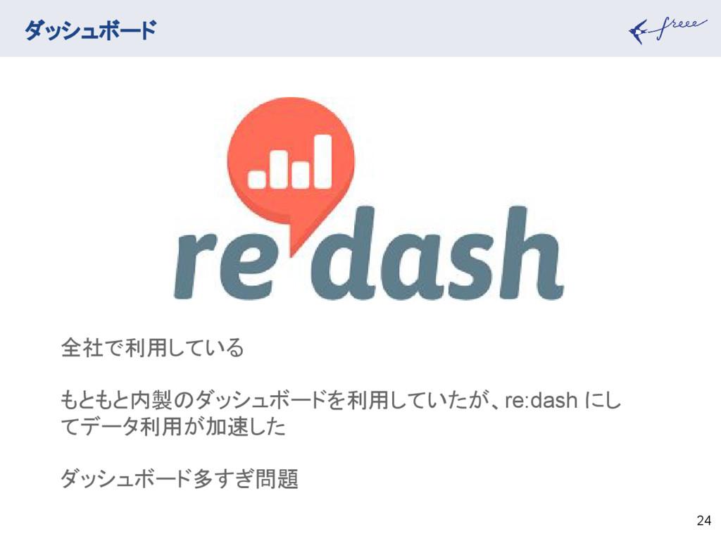 ダッシュボード 24 全社で利用している もともと内製のダッシュボードを利用していたが、re:...