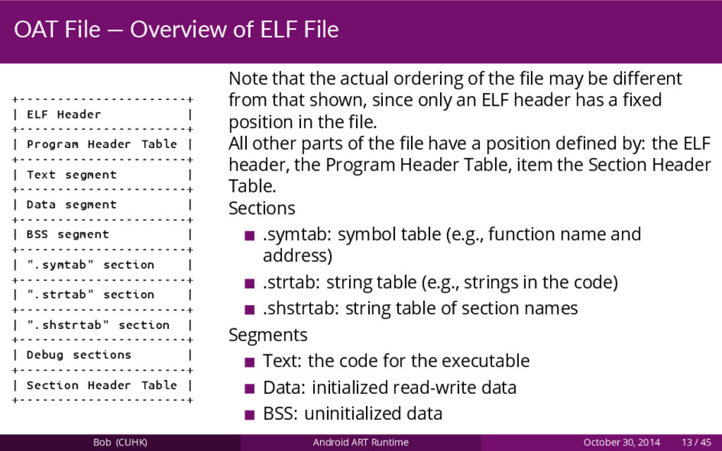 OAT File — Overview of ELF File +--------------...