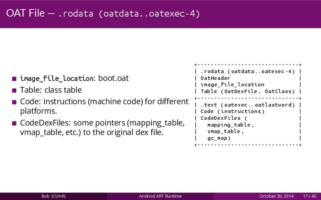 OAT File — .rodata (oatdata..oatexec-4) image_f...
