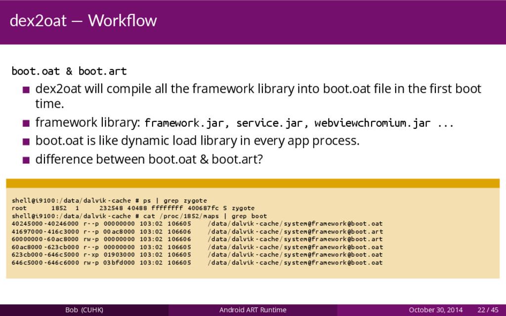 dex2oat — Workflow boot.oat & boot.art dex2oat w...