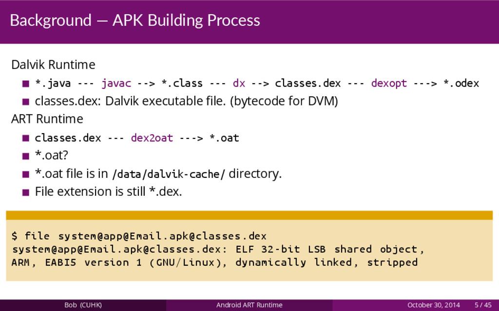 Background — APK Building Process Dalvik Runtim...